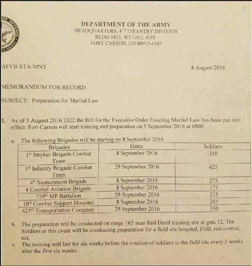 1 G Document of interest
